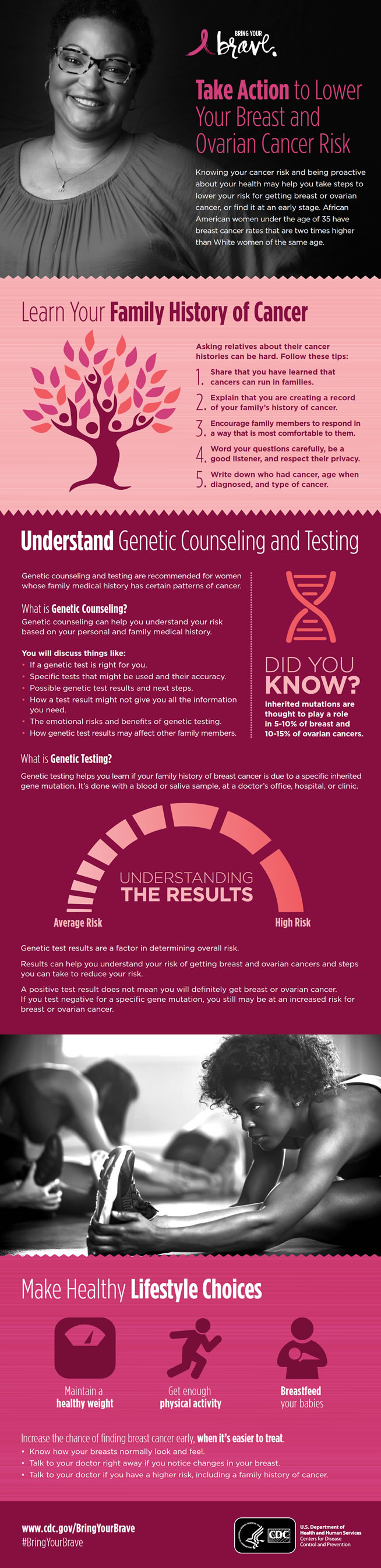 takeaction_infographic_africanamerican