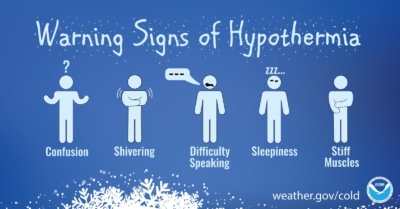 Hypothermia Infographic