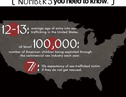 United States Trafficking Numbers
