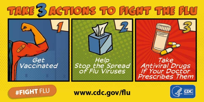 Time to get your flu shot
